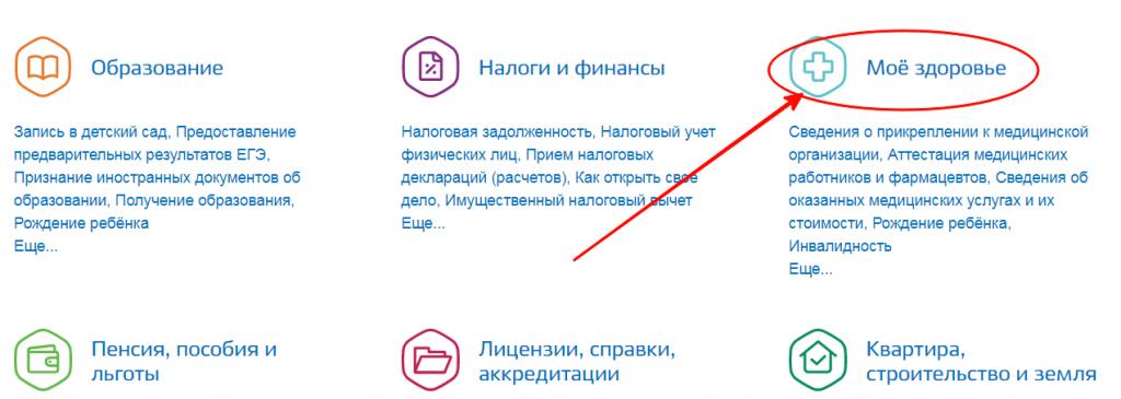 Разделы услуг на сайте